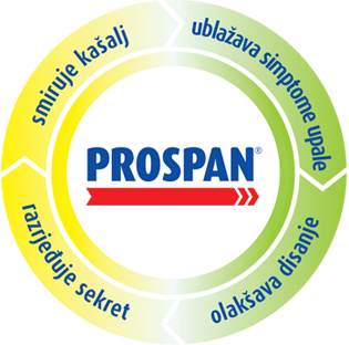 Prospan shield